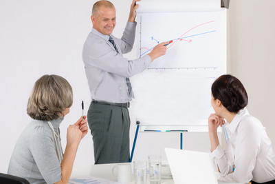 Practice Management and Its Fundamentals